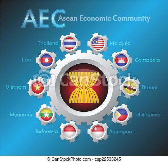 Asean economic - csp22533245