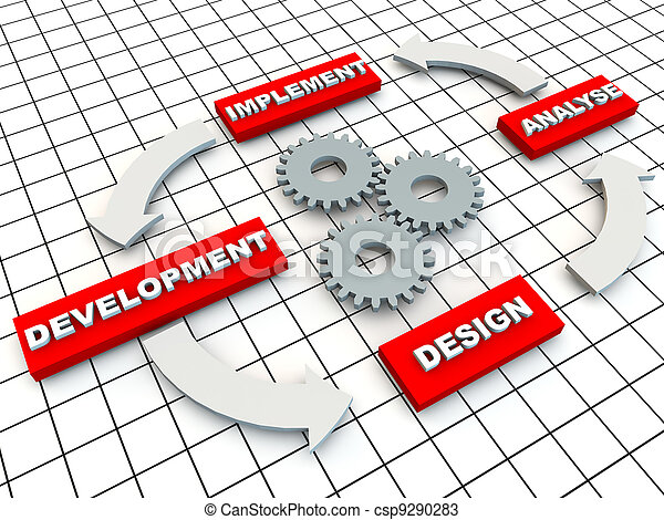 Circle of Development on grid floor and gears - csp9290283