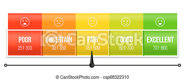 Creative of credit score rating scale with pointer. Art design manometer. Banking report borrowing application risk form document loan business market. Abstract concept graphic element - csp68322310
