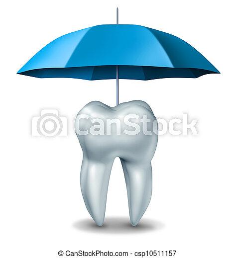 Dental protection - csp10511157