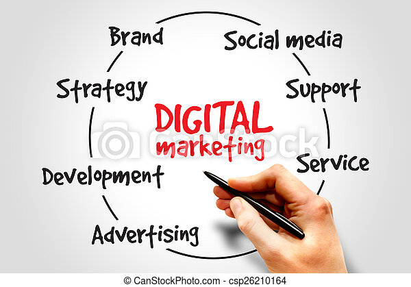 Digital Marketing - csp26210164