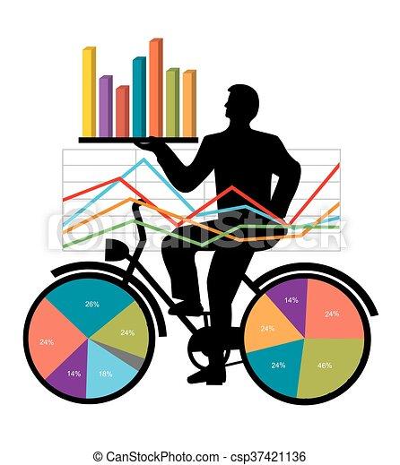 Economic Results Presentation chart - csp37421136