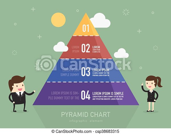 Pyramid chart - csp38683315