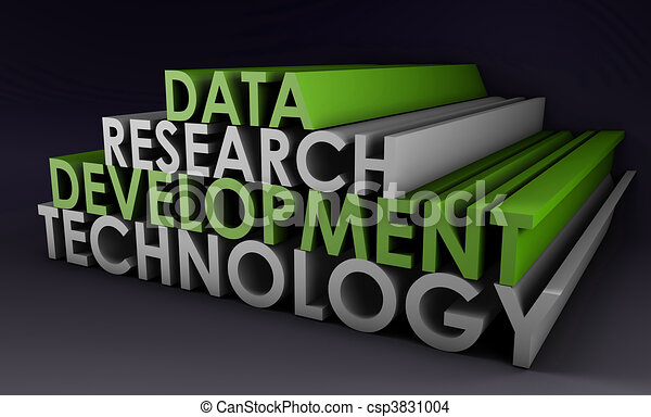 Research and Development - csp3831004