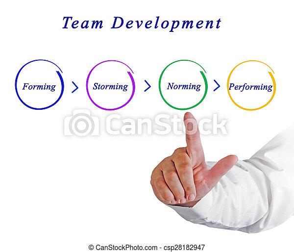 Team Development - csp28182947