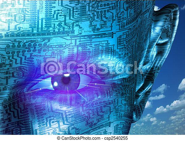 Technology Human - csp2540255