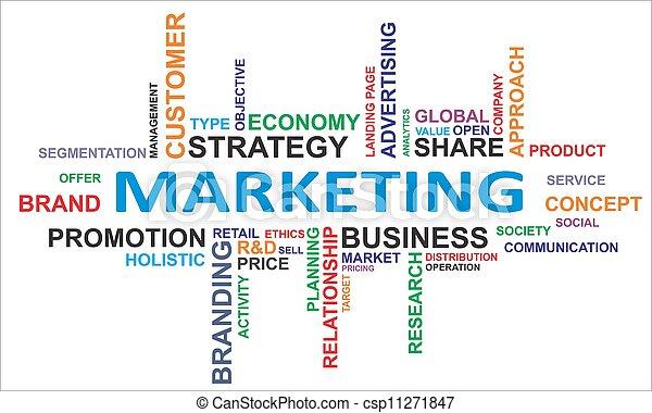 word cloud - marketing - csp11271847