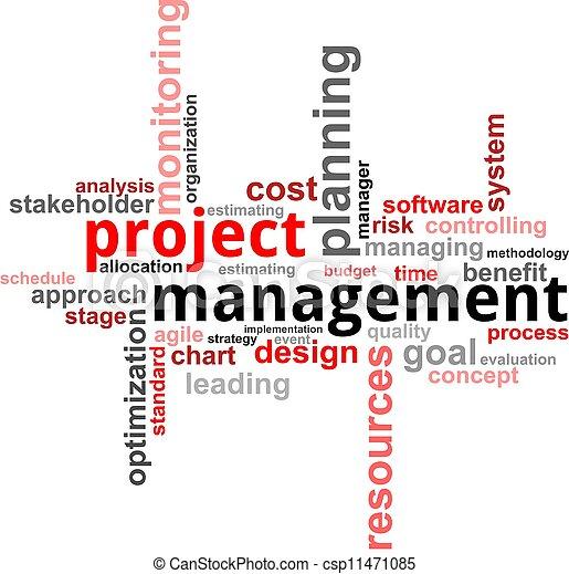 word cloud - project management - csp11471085